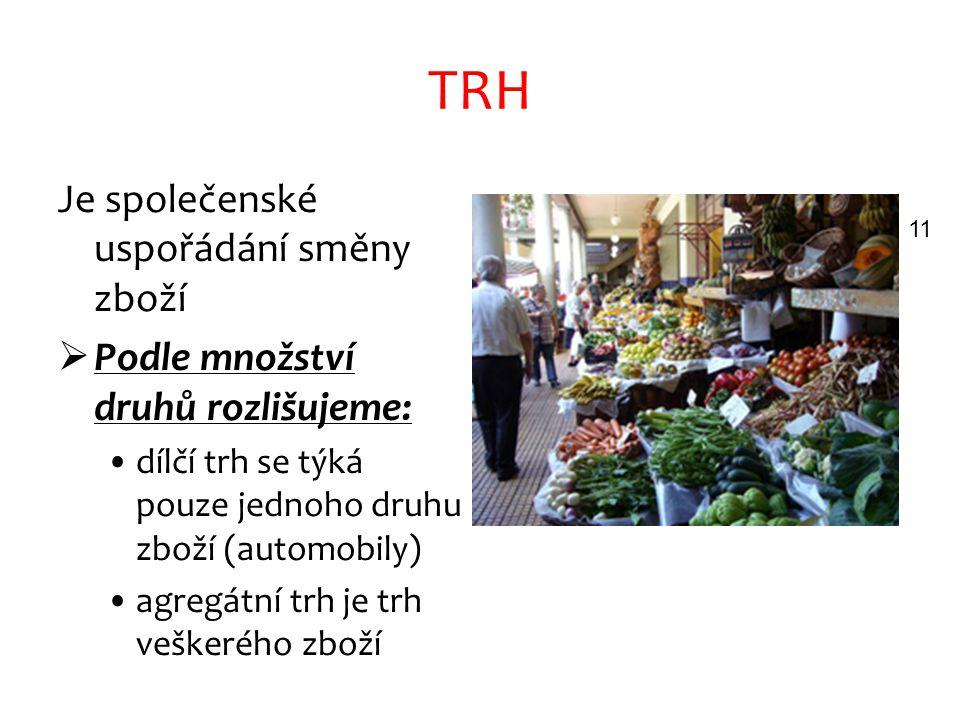 TRH Je společenské uspořádání směny zboží