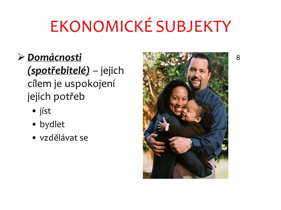 EKONOMICKÉ SUBJEKTY Domácnosti (spotřebitelé) – jejich cílem je uspokojení jejich potřeb. jíst. bydlet.