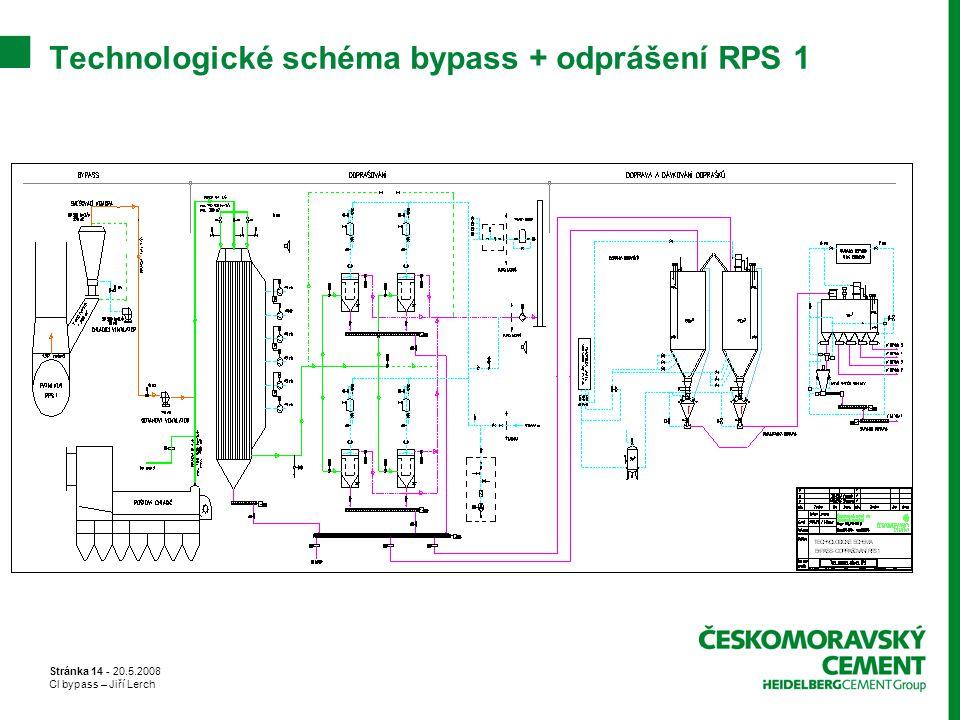 Technologické schéma bypass + odprášení RPS 1