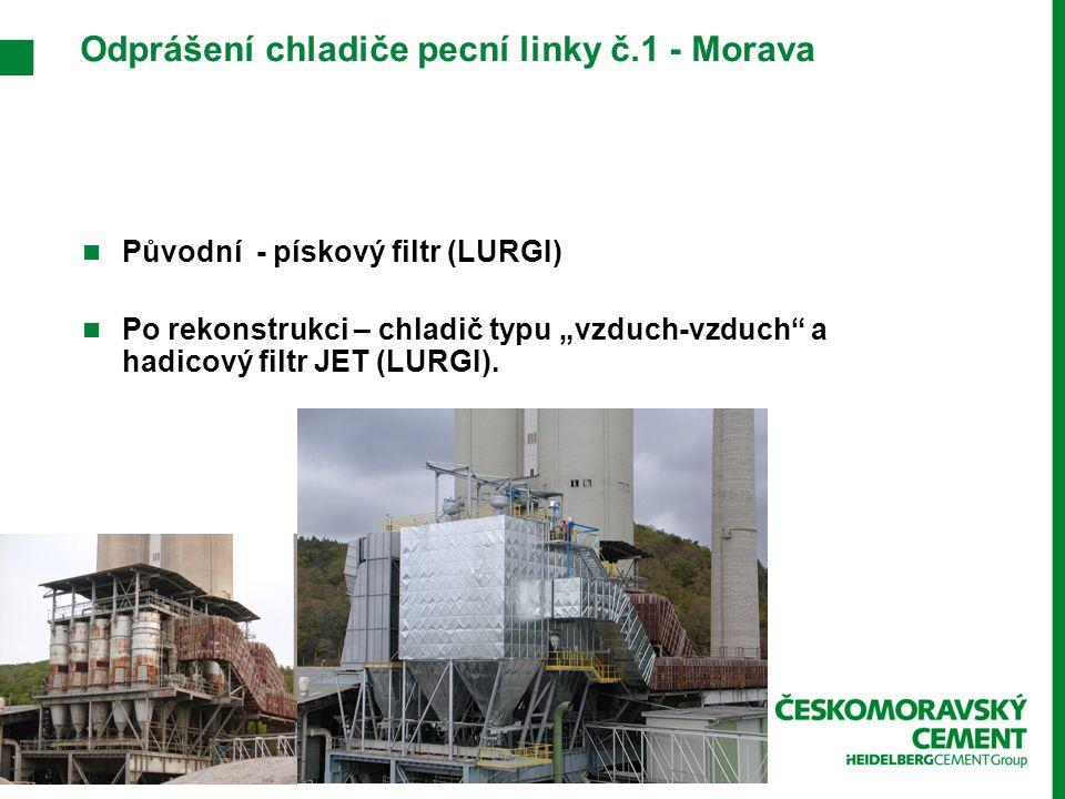 Odprášení chladiče pecní linky č.1 - Morava