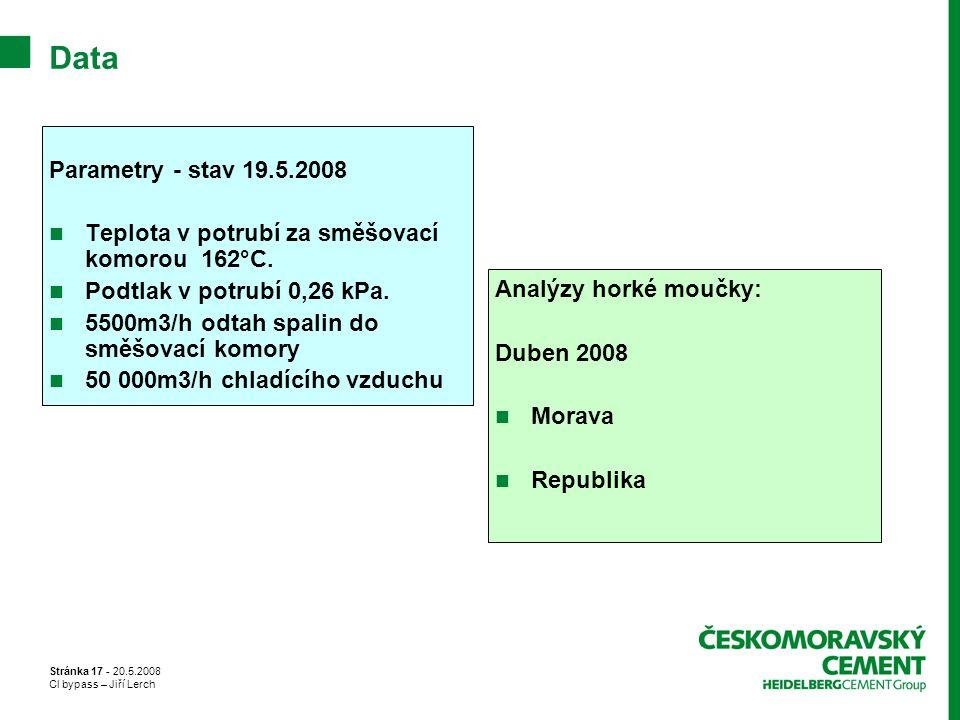 Data Parametry - stav 19.5.2008. Teplota v potrubí za směšovací komorou 162°C. Podtlak v potrubí 0,26 kPa.
