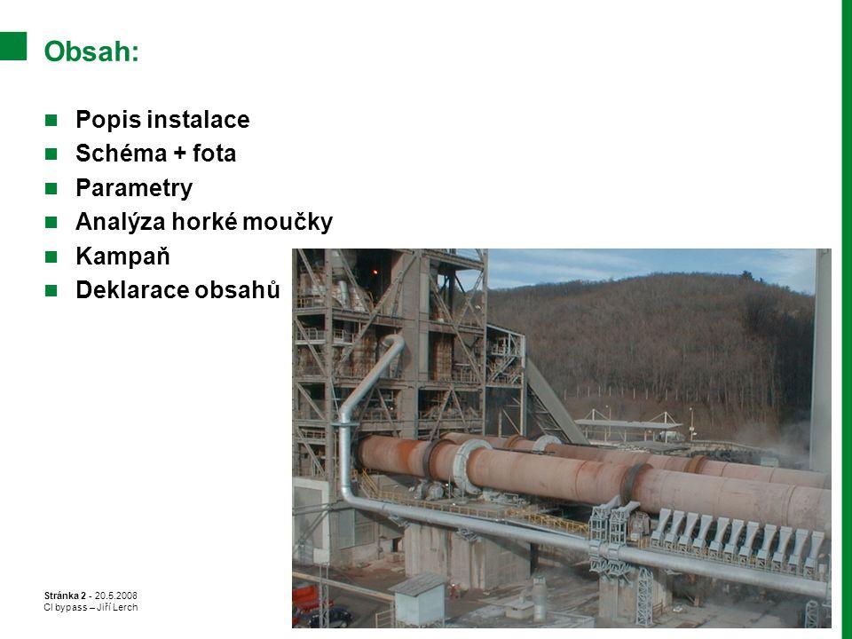 Obsah: Popis instalace Schéma + fota Parametry Analýza horké moučky