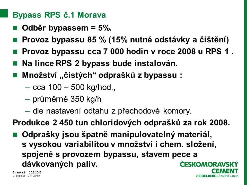 Provoz bypassu 85 % (15% nutné odstávky a čištění)