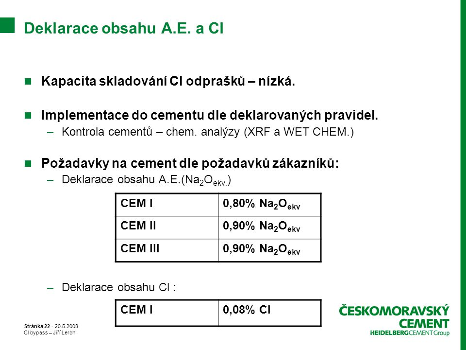 Deklarace obsahu A.E. a Cl