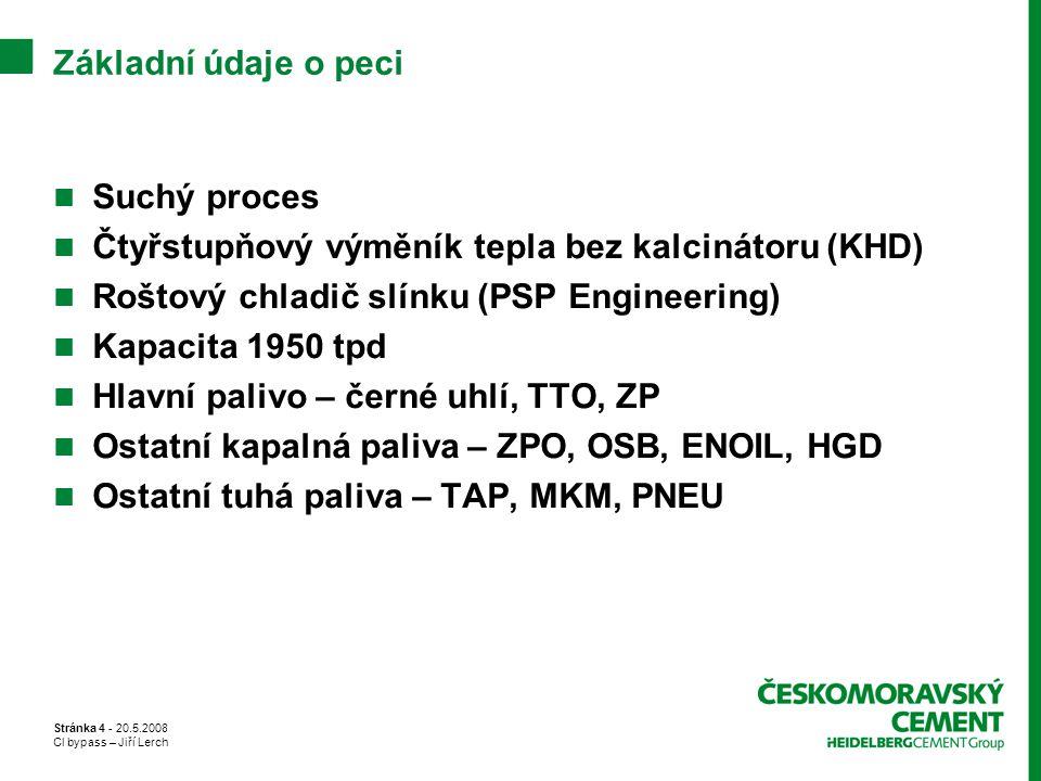 Čtyřstupňový výměník tepla bez kalcinátoru (KHD)