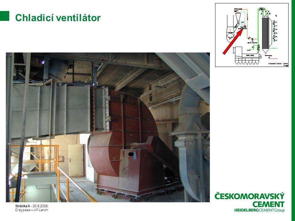 Chladicí ventilátor Stránka 8 - 20.5.2008 Cl bypass – Jiří Lerch