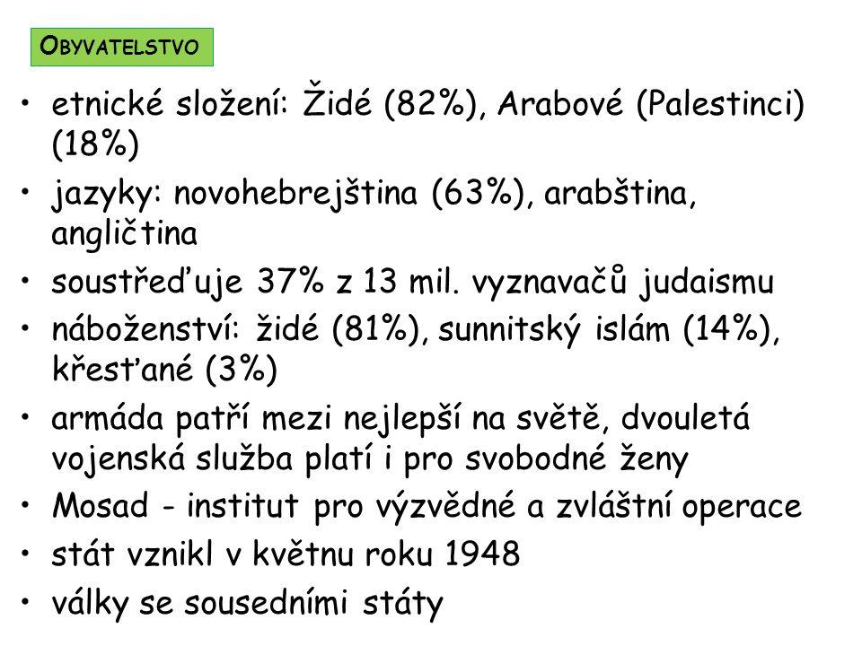 etnické složení: Židé (82%), Arabové (Palestinci) (18%)
