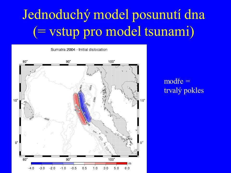 Jednoduchý model posunutí dna (= vstup pro model tsunami)