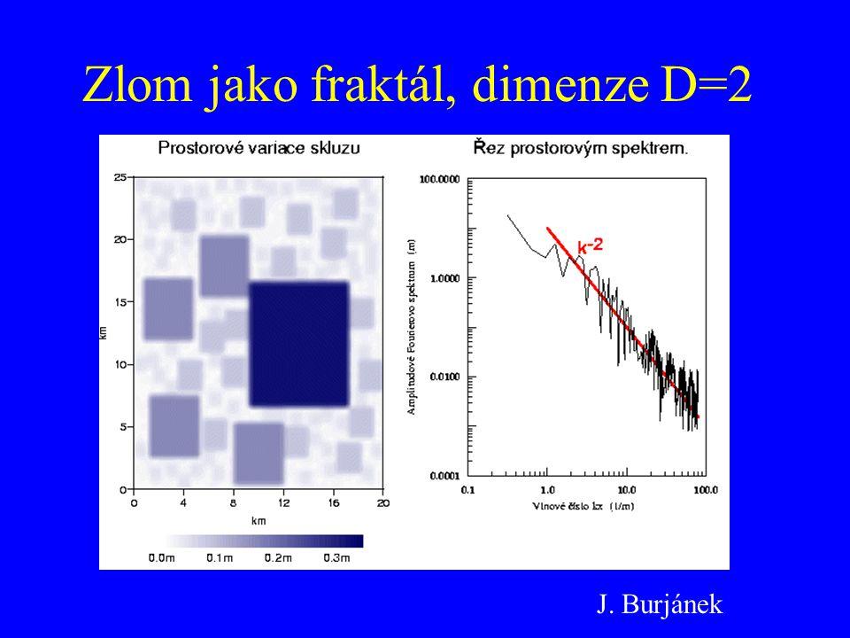 Zlom jako fraktál, dimenze D=2
