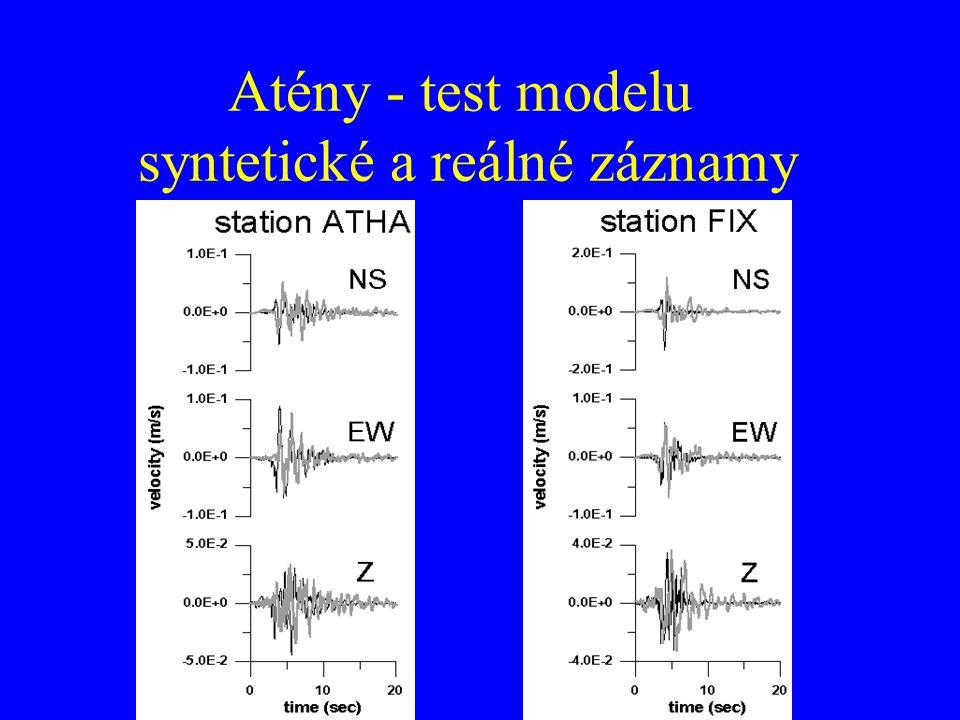 Atény - test modelu syntetické a reálné záznamy