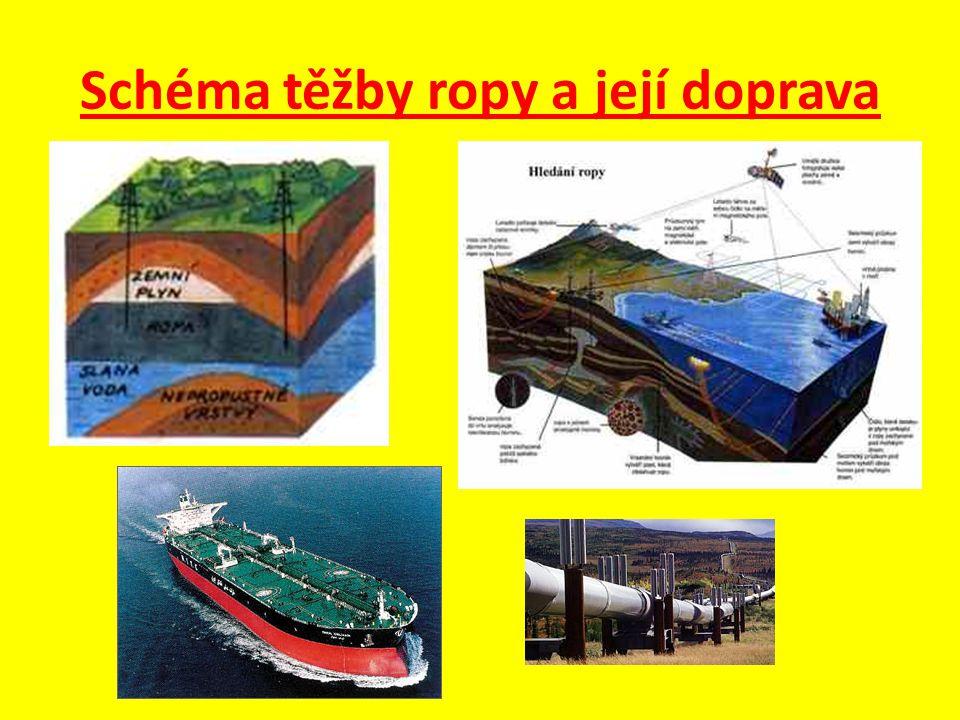 Schéma těžby ropy a její doprava