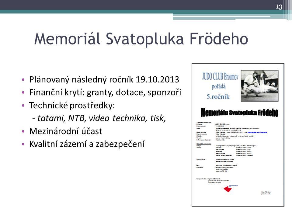 Memoriál Svatopluka Frödeho