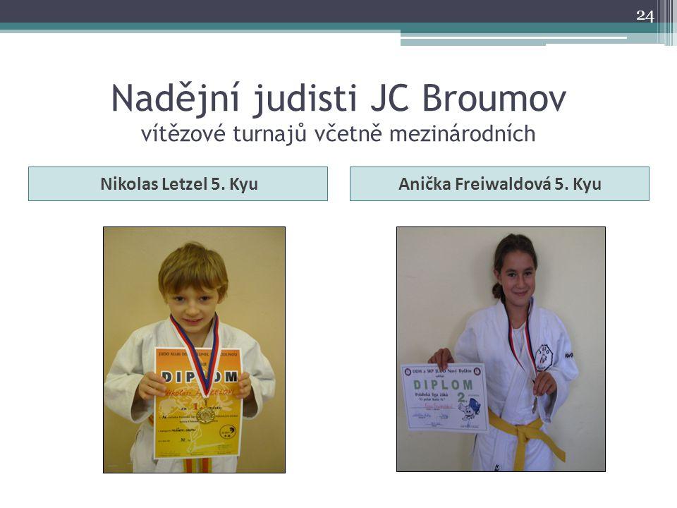Nadějní judisti JC Broumov vítězové turnajů včetně mezinárodních