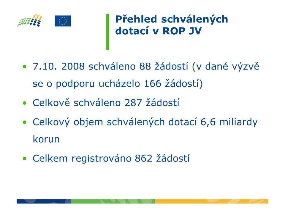 Přehled schválených dotací v ROP JV