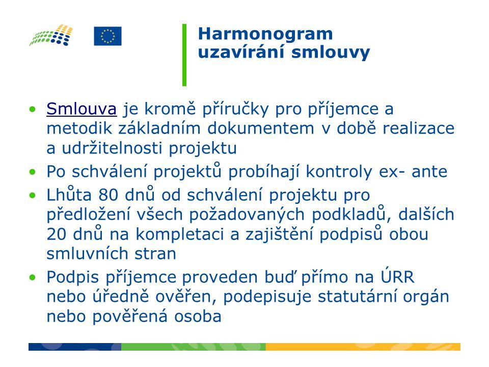 Harmonogram uzavírání smlouvy