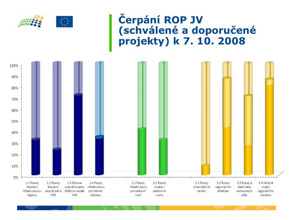 Čerpání ROP JV (schválené a doporučené projekty) k 7. 10. 2008