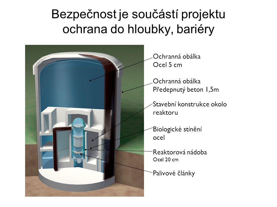 Bezpečnost je součástí projektu ochrana do hloubky, bariéry