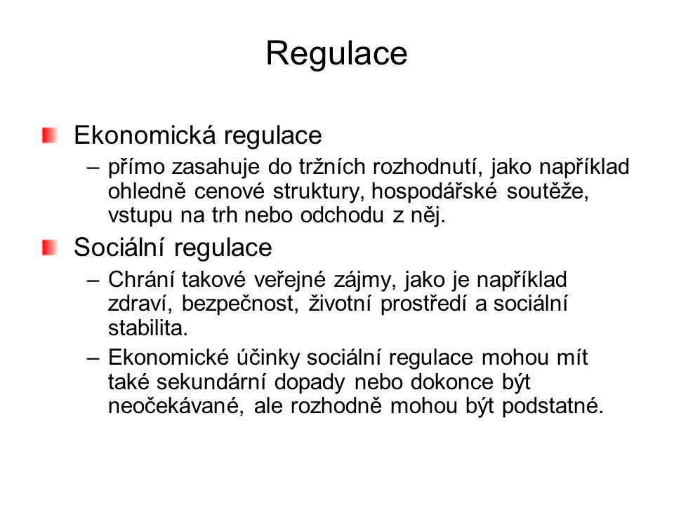 Regulace Ekonomická regulace Sociální regulace