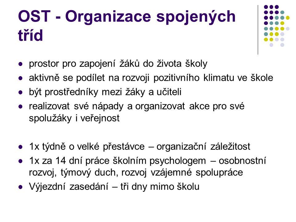 OST - Organizace spojených tříd