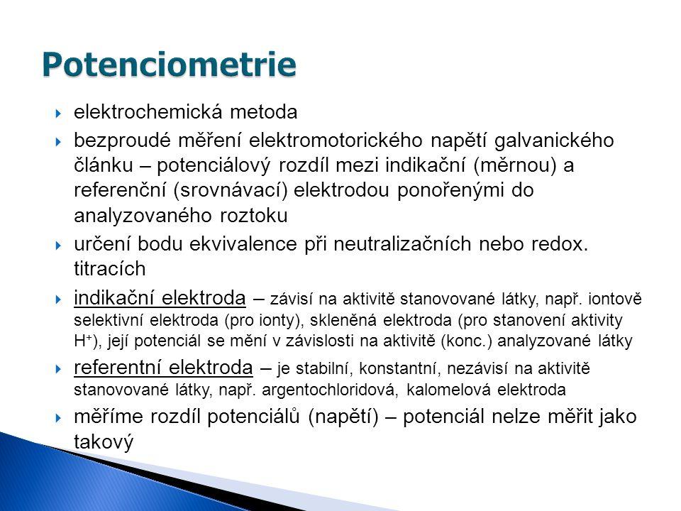 Potenciometrie elektrochemická metoda
