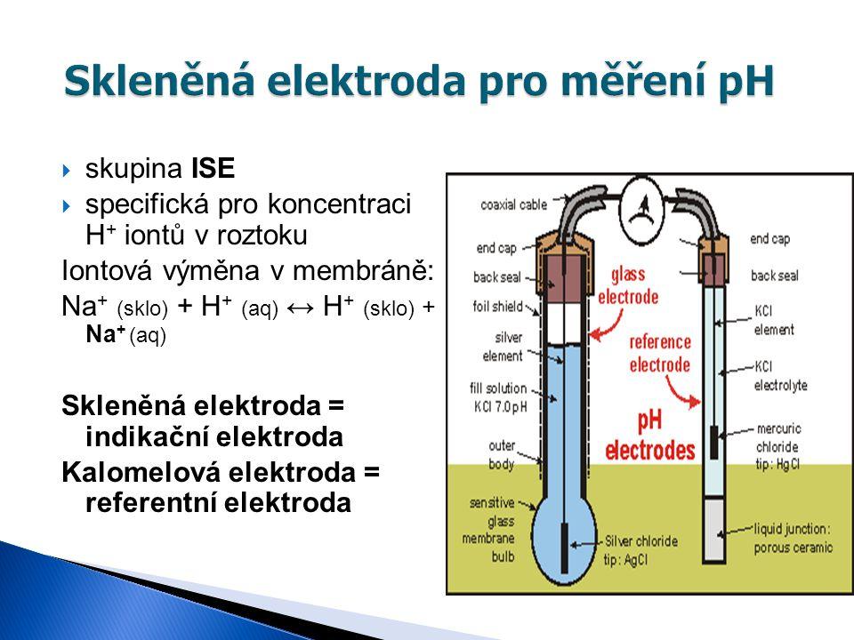 Skleněná elektroda pro měření pH