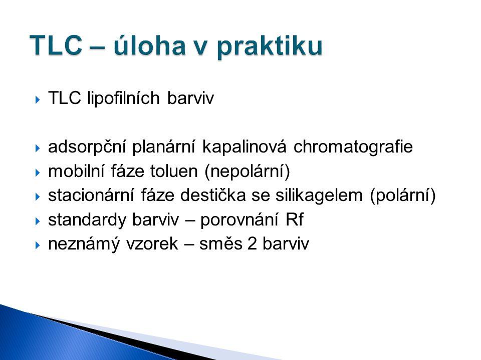 TLC – úloha v praktiku TLC lipofilních barviv