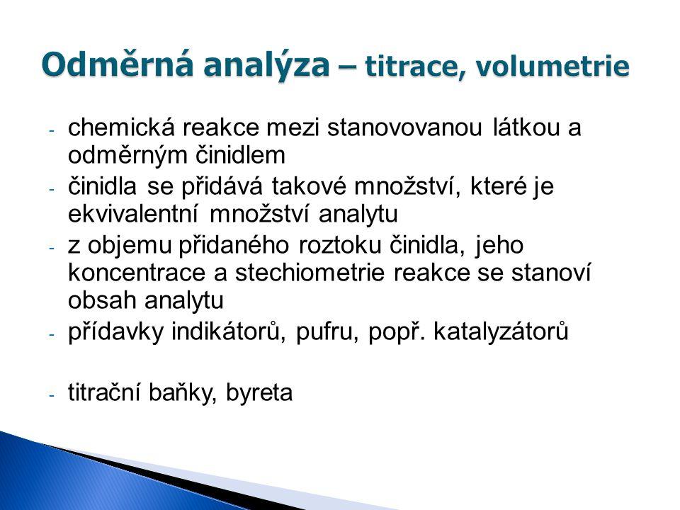 Odměrná analýza – titrace, volumetrie