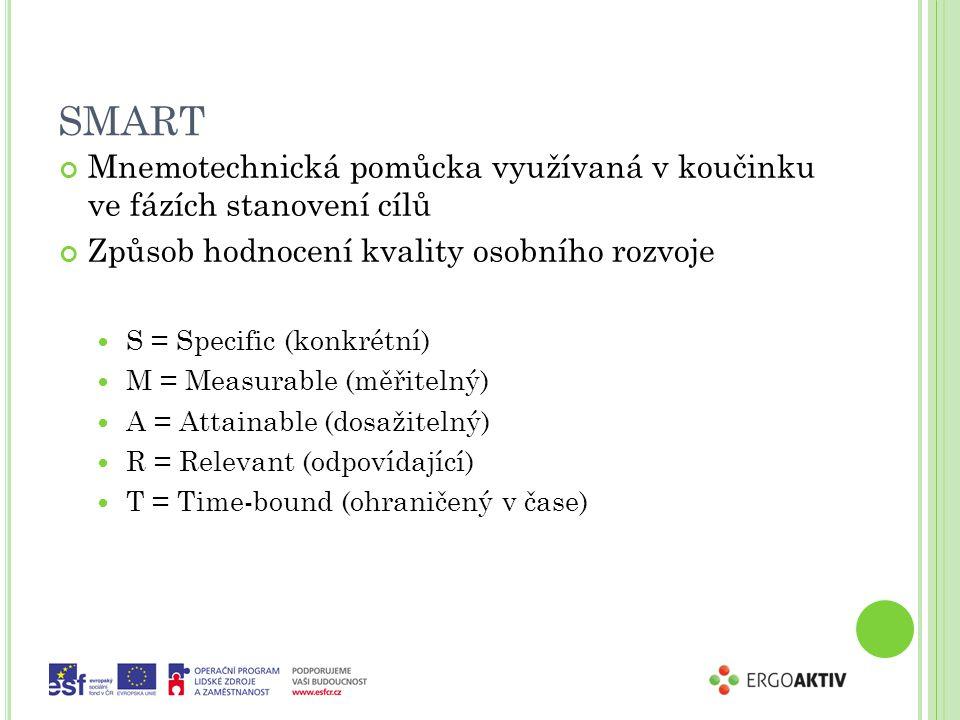 SMART Mnemotechnická pomůcka využívaná v koučinku ve fázích stanovení cílů. Způsob hodnocení kvality osobního rozvoje.