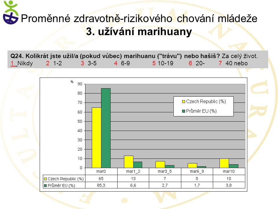 Proměnné zdravotně-rizikového chování mládeže 3. užívání marihuany