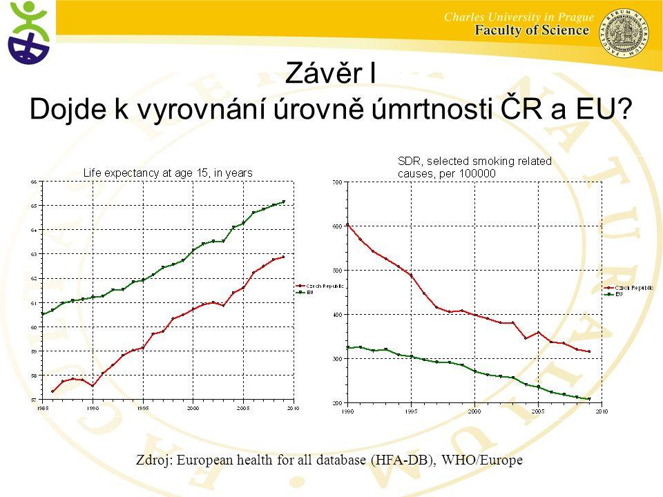 Dojde k vyrovnání úrovně úmrtnosti ČR a EU