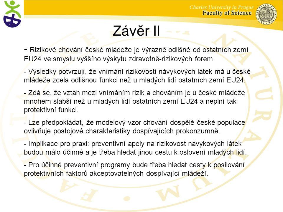 Závěr II Rizikové chování české mládeže je výrazně odlišné od ostatních zemí EU24 ve smyslu vyššího výskytu zdravotně-rizikových forem.