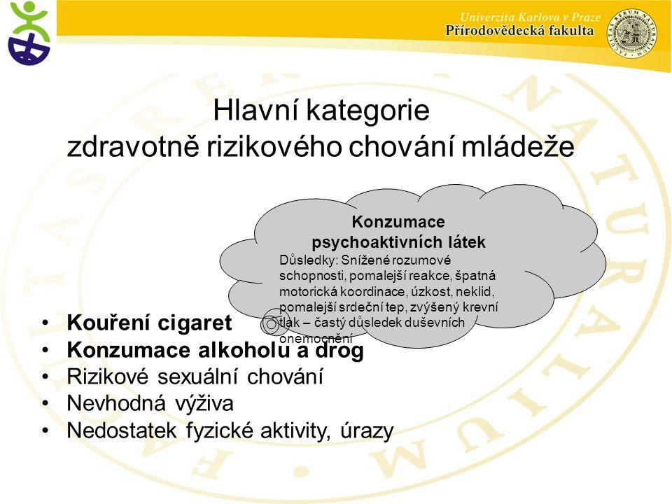 psychoaktivních látek