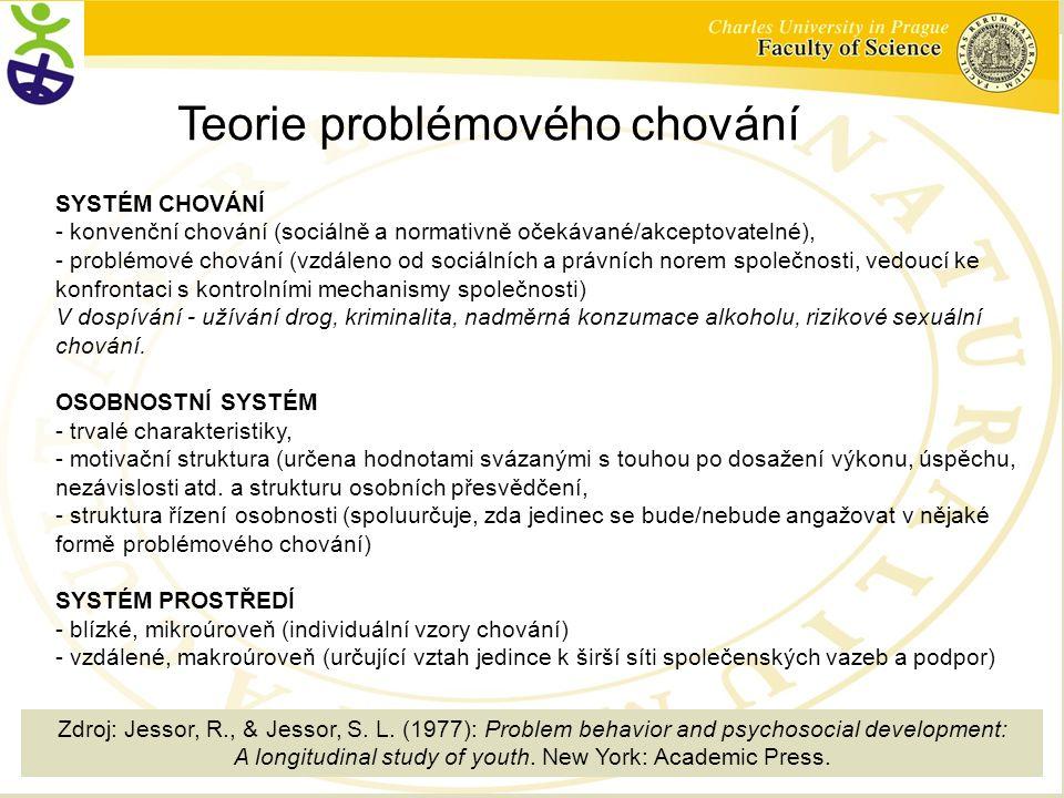 Teorie problémového chování