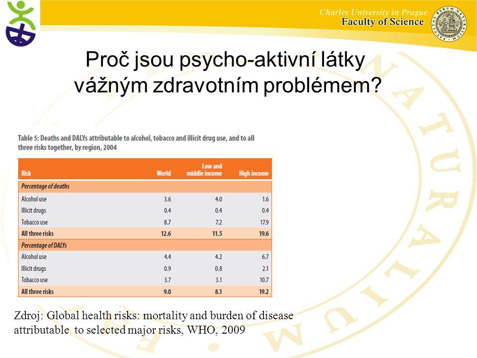 Proč jsou psycho-aktivní látky vážným zdravotním problémem