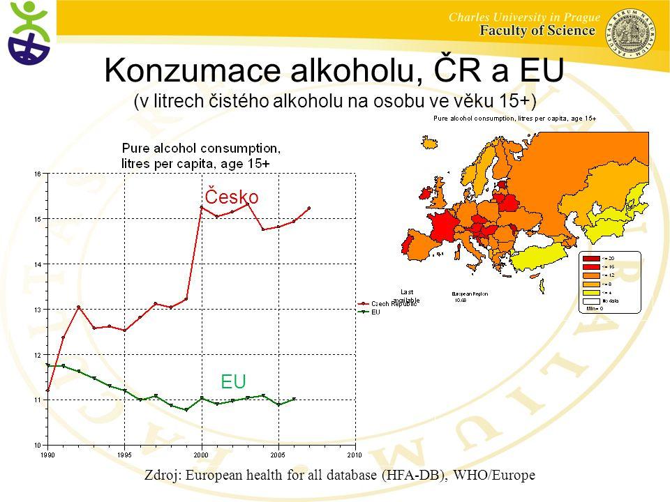 Konzumace alkoholu, ČR a EU