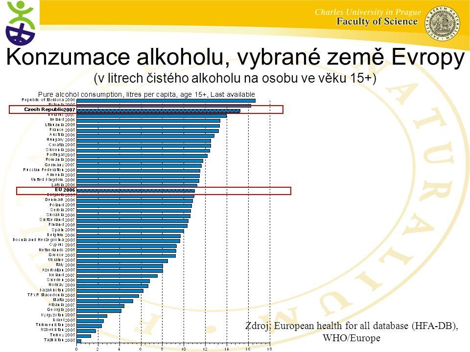 Konzumace alkoholu, vybrané země Evropy