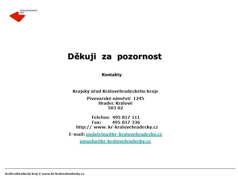 Děkuji za pozornost Kontakty Krajský úřad Královéhradeckého kraje