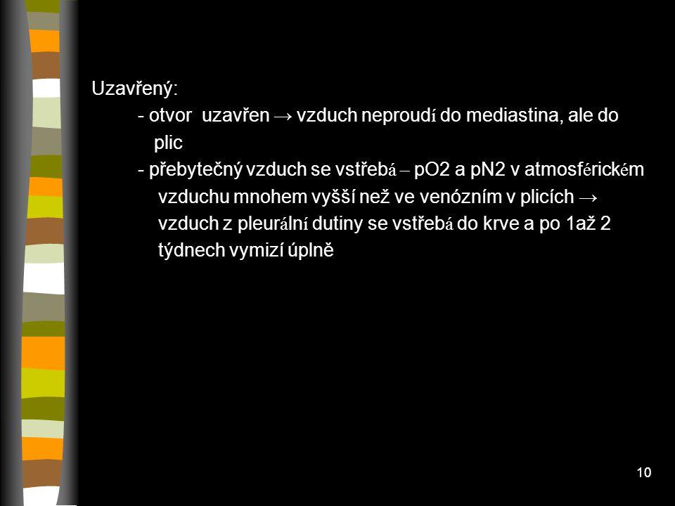 Uzavřený: - otvor uzavřen → vzduch neproudí do mediastina, ale do. plic. - přebytečný vzduch se vstřebá – pO2 a pN2 v atmosférickém.