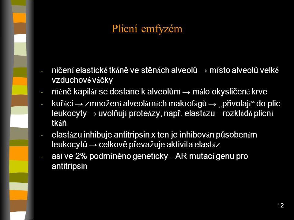 Plicní emfyzém ničení elastické tkáně ve stěnách alveolů → místo alveolů velké vzduchové váčky.
