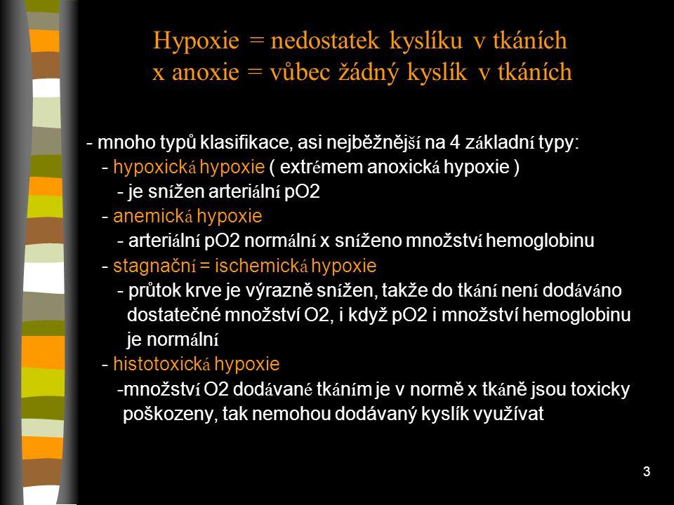 Hypoxie = nedostatek kyslíku v tkáních x anoxie = vůbec žádný kyslík v tkáních