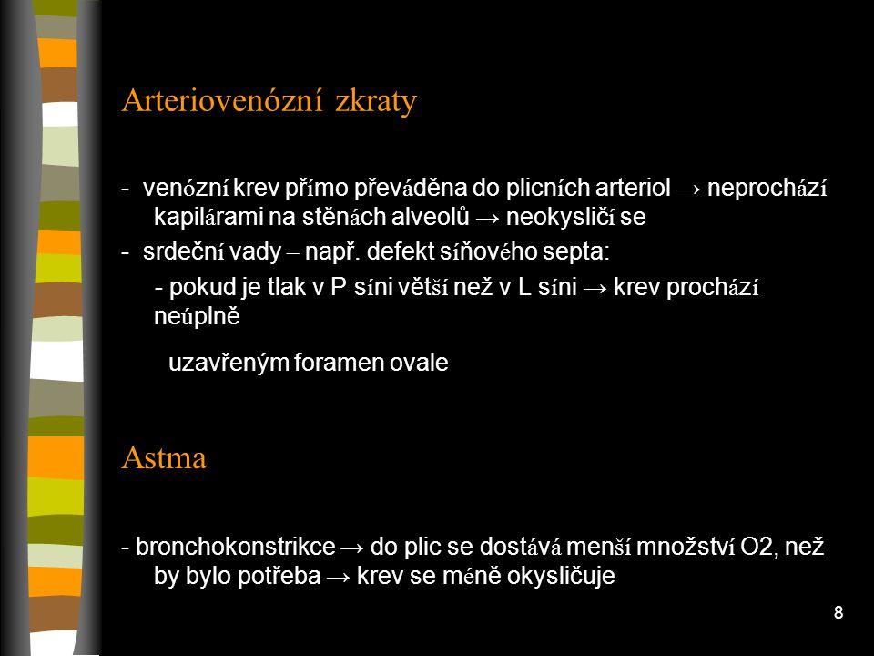 Arteriovenózní zkraty
