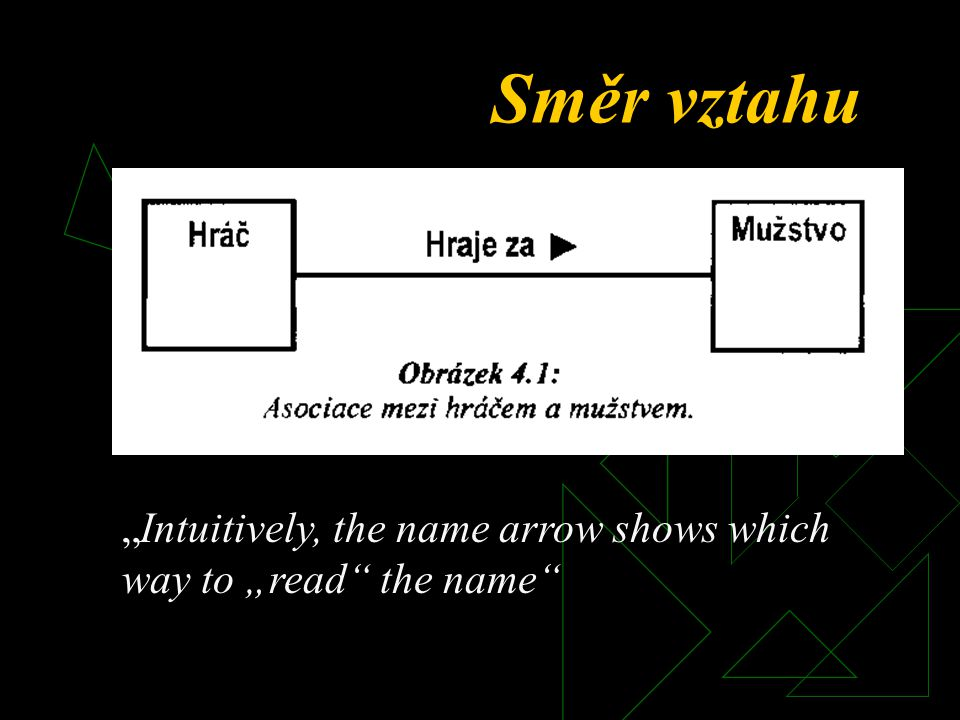"Směr vztahu ""Intuitively, the name arrow shows which way to ""read the name"