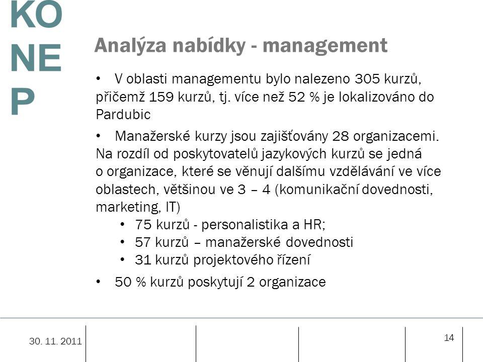 Analýza nabídky - management