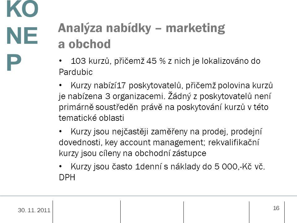 Analýza nabídky – marketing a obchod