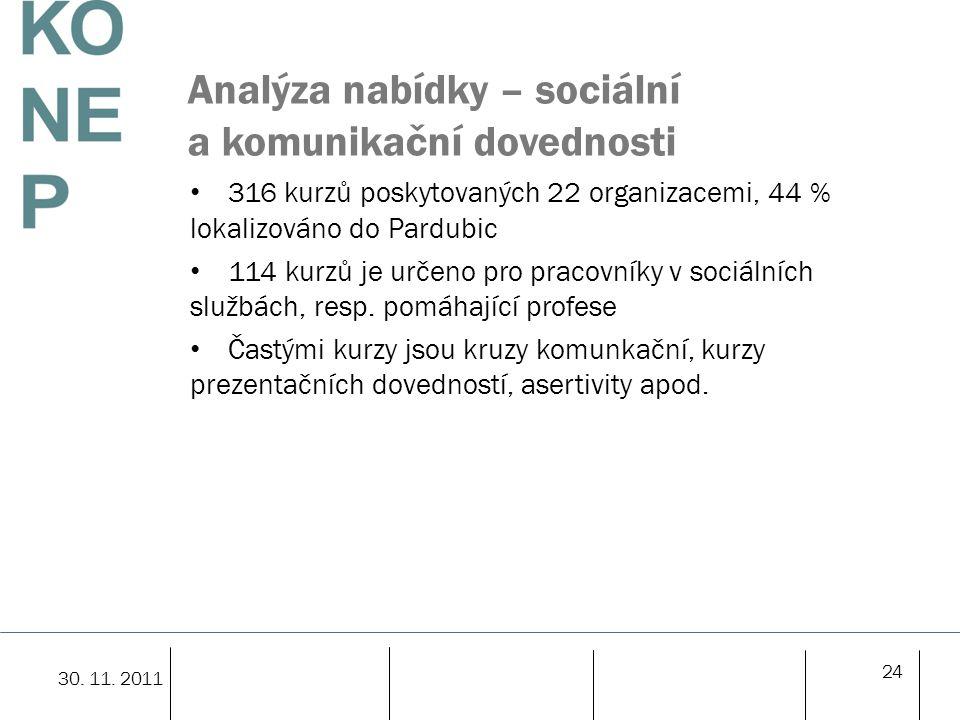 Analýza nabídky – sociální a komunikační dovednosti