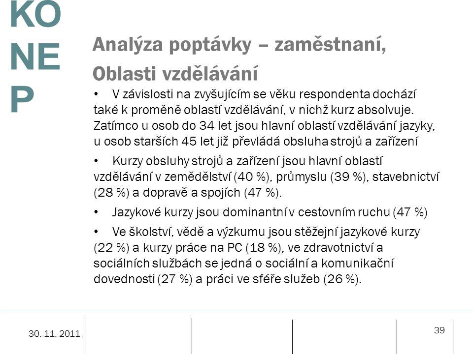 Analýza poptávky – zaměstnaní, Oblasti vzdělávání