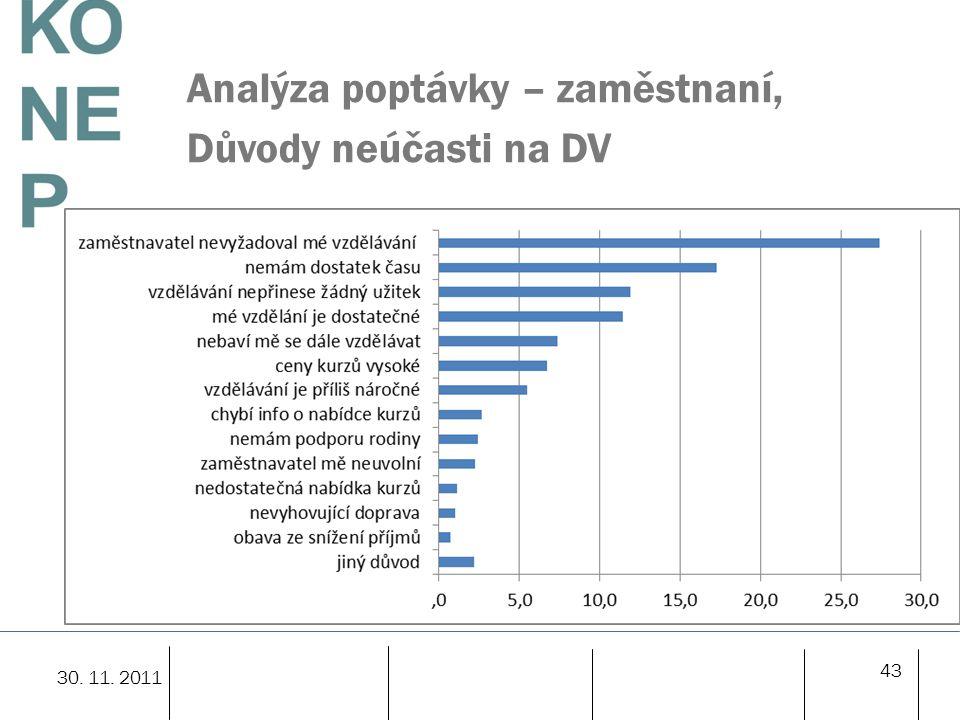 Analýza poptávky – zaměstnaní, Důvody neúčasti na DV
