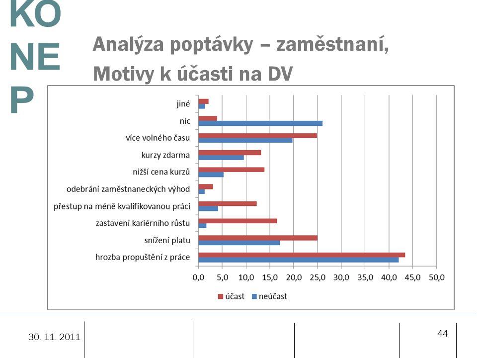 Analýza poptávky – zaměstnaní, Motivy k účasti na DV