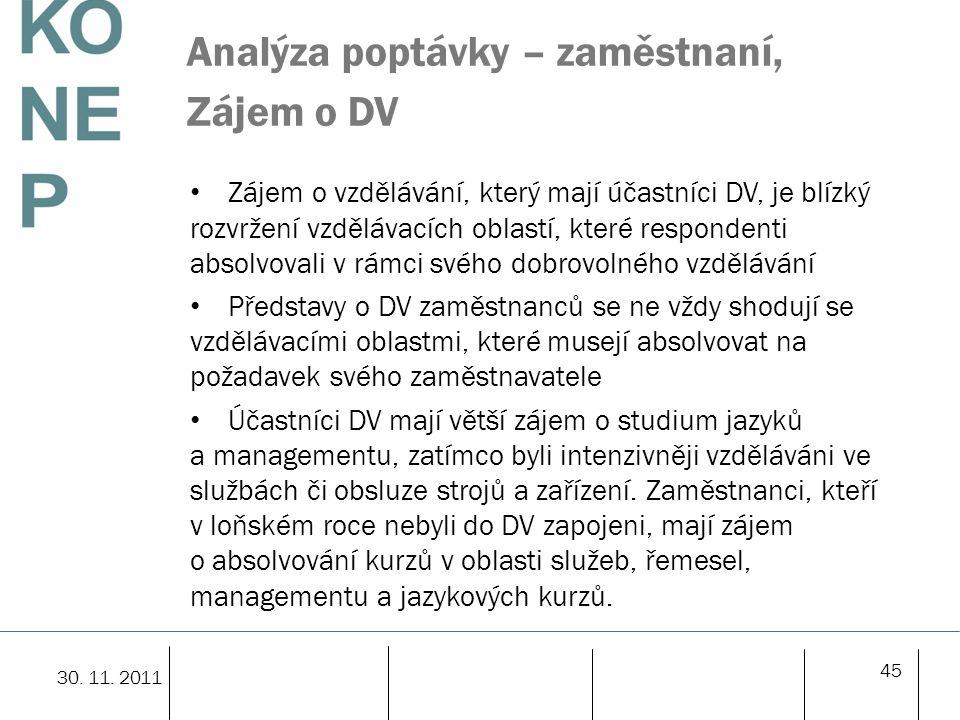 Analýza poptávky – zaměstnaní, Zájem o DV
