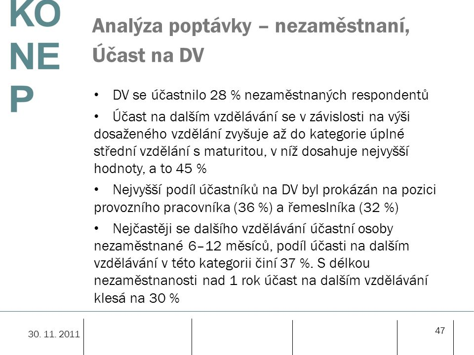 Analýza poptávky – nezaměstnaní, Účast na DV